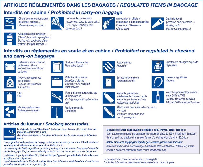 Restrictions de transport